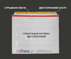 устройство конверта
